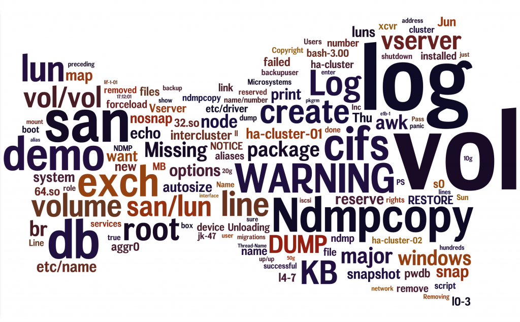 wordle_map