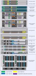esxi51_ucsm2_Clusterdeploy-003