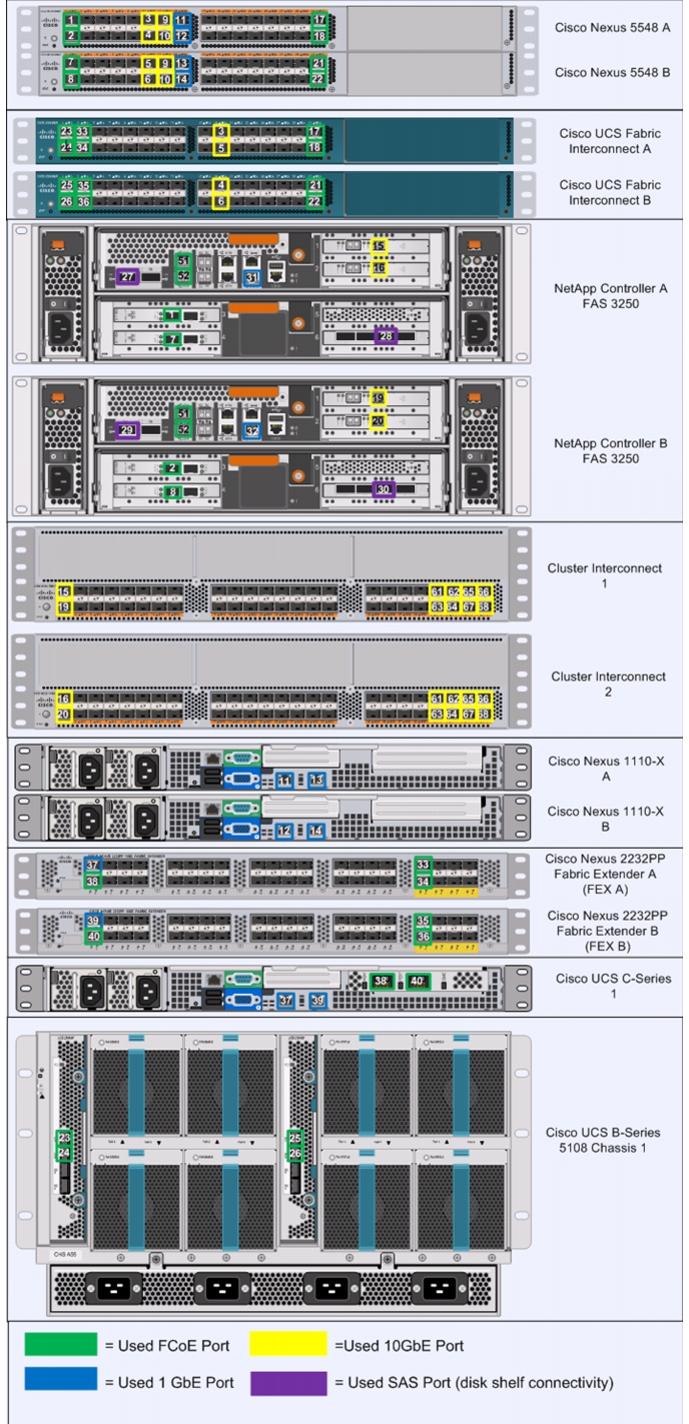 Cisco | JK-47
