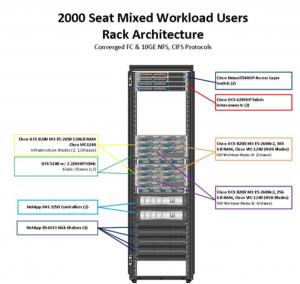 example_rack_diagram