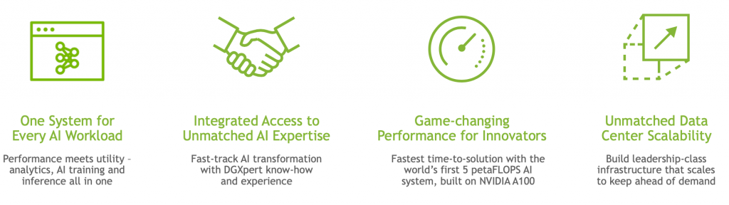 Nvidia DGX-A100 Benefits