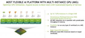 Nvidia A100 Multi Instance GPUs